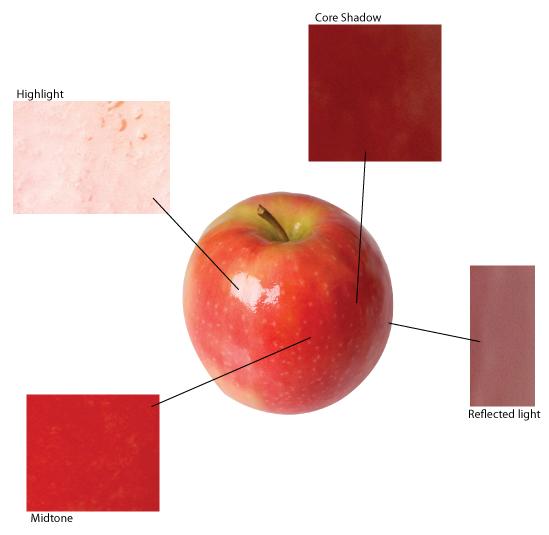 AppleDiagram