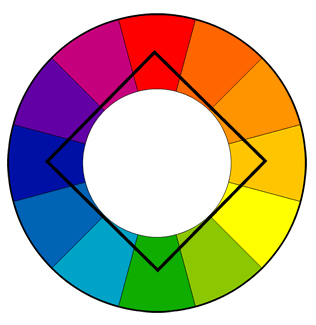 ColorWheel_Picasso