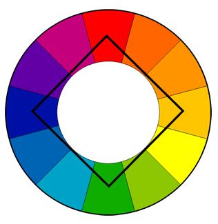ColorWheel_Picasso