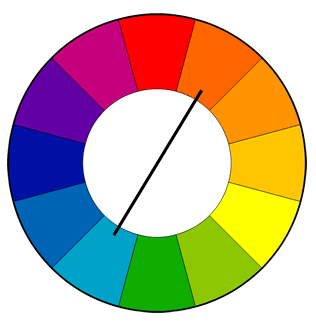 ColorWheel_Schiele