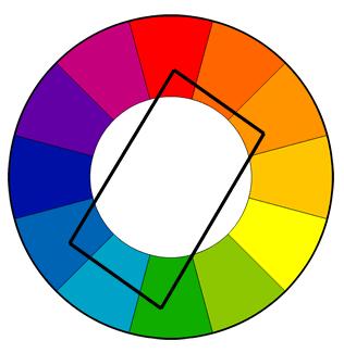 ColorWheel_deKooning