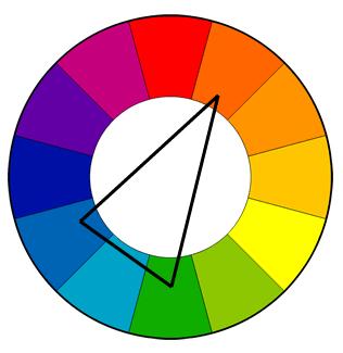 Matisse_colorWheel