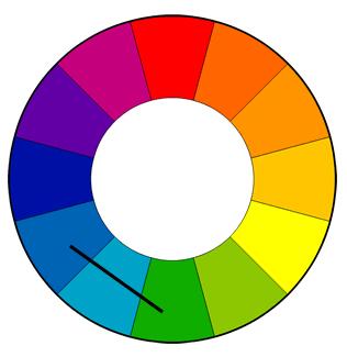 ColorWheel_Degas