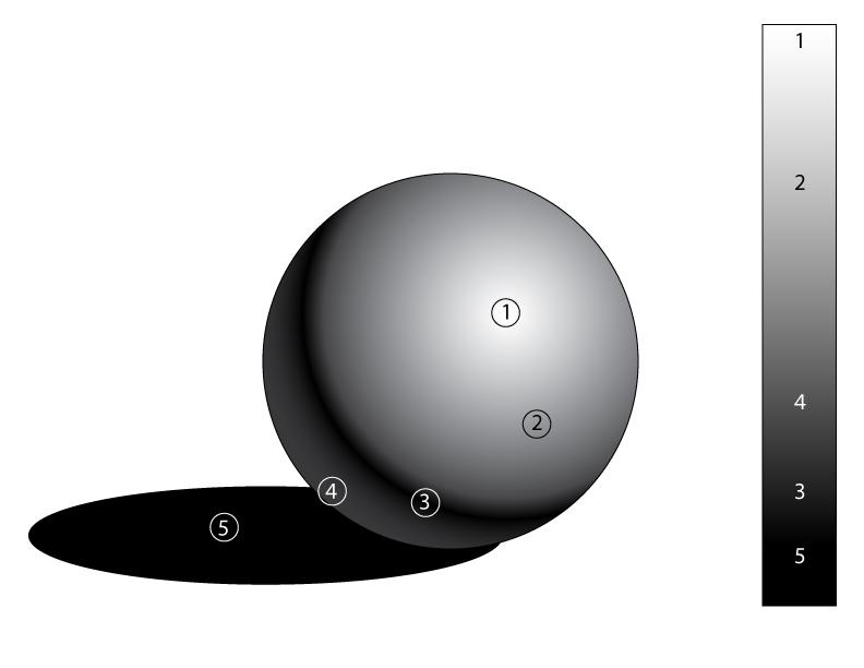 Sphere_Values
