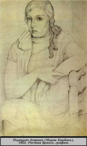 Salvador Dali, Portrait of Maria Carbona, graphite on paper, 1925