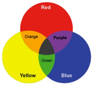 basic color theory beginner s school
