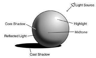 sphere-demo