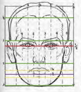 MaleHead-HorizontalLines-1